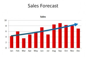 sales-forecast-chart
